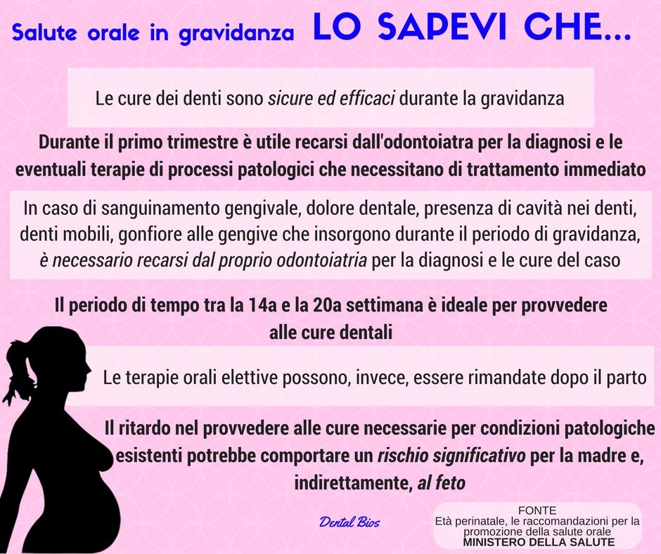 post informazioni per gravide